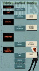 Horarios Azkena Rock Festival 2014 20 junio
