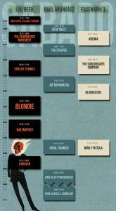 Horarios Azkena Rock Festival 2014 21 junio
